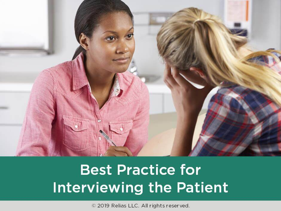 Best Practice for Interviewing the Patient