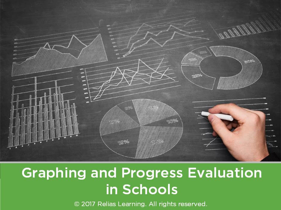 Graphing and Progress Evaluation in Schools