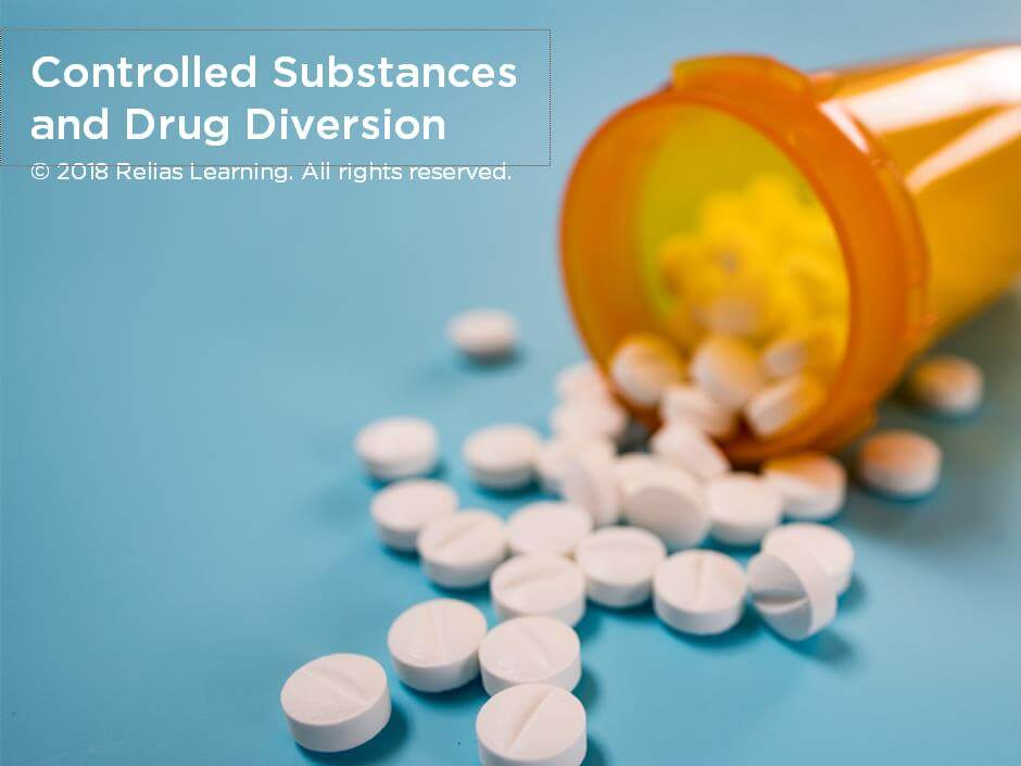 Controlled Substances: Implications for Drug Diversion, SUD, and Pain Management